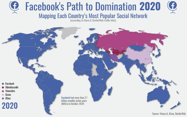 2020 Yılında Facebook Kullanımının Dağılımı