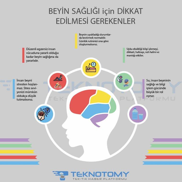 Beyin Sağlığı için Alışkanlıklar