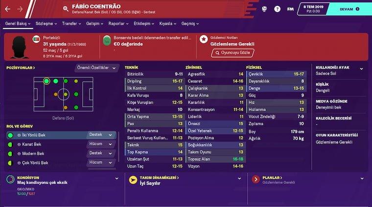 FM 2020 Sözleşmesi Biten Yıldız Oyuncular Fabio Coentrao