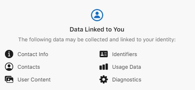 Clubhouse Uygulaması Hangi Verileri Topluyor?