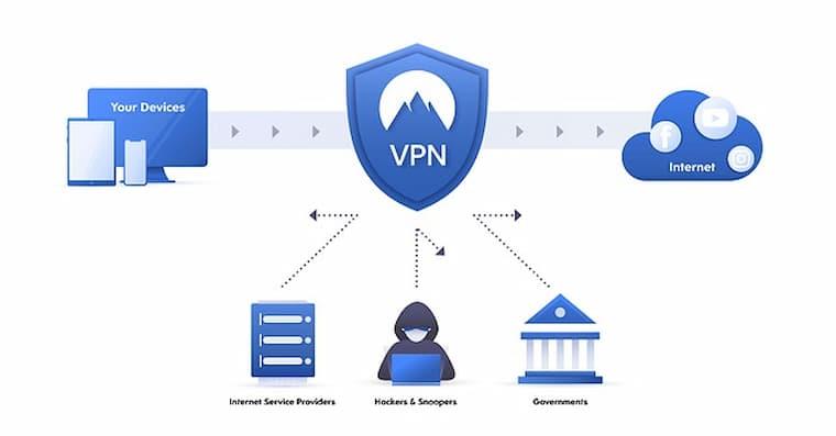 Ücretsiz VPN Uygulamaları