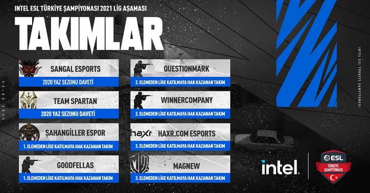 ESL Türkiye CS:GO Ligi 22 Mart Tarihinde Twitch Üzerinde Canlı Yayınlanacak