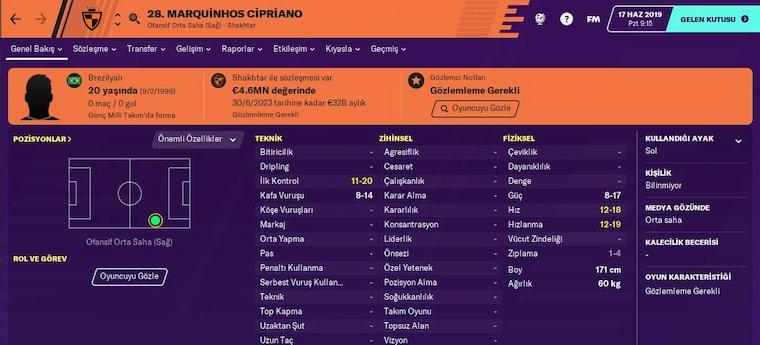 FM 2020 Wonderkids Sağ Kanat Marquinhos Cipriano