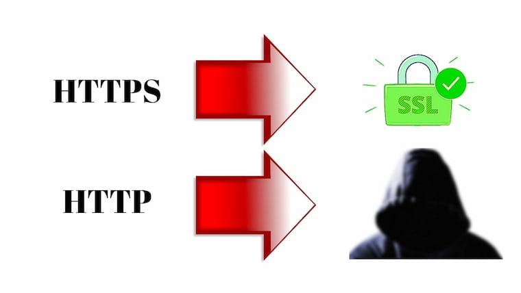 SSL sertifikasının Almak Önemli Mi?